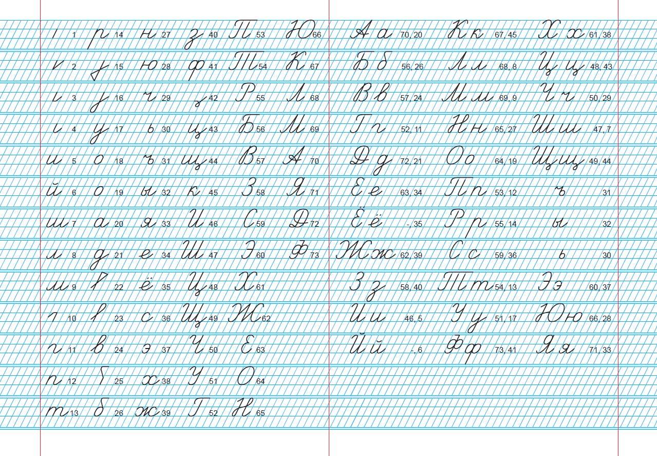 Написание букв 1 класс образец.